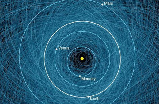 NASA Illuminati - Pics about space